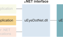 Getting started: uEye .NET SDK and Visual Basic